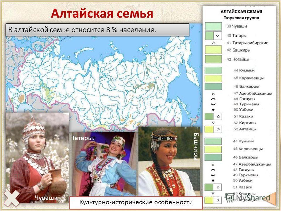 Алтайская семья К алтайской семье относится 8 % населения. Чуваши Татары Башкиры Культурно-исторические особенности