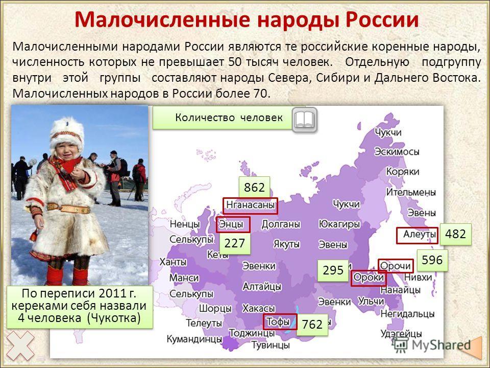 Малочисленными народами России являются те российские коренные народы, численность которых не превышает 50 тысяч человек. Отдельную подгруппу внутри этой группы составляют народы Севера, Сибири и Дальнего Востока. Малочисленных народов в России более