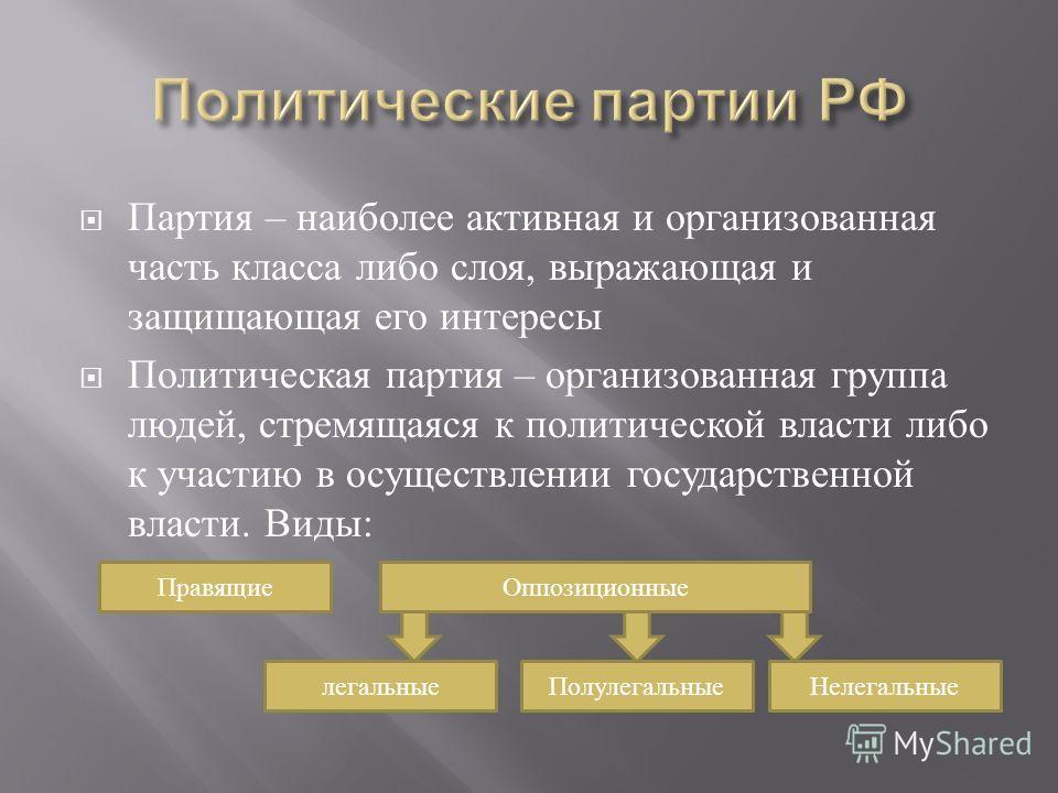 Партия – наиболее активная и организованная часть класса либо слоя, выражающая и защищающая его интересы Политическая партия – организованная группа людей, стремящаяся к политической власти либо к участию в осуществлении государственной власти. Виды