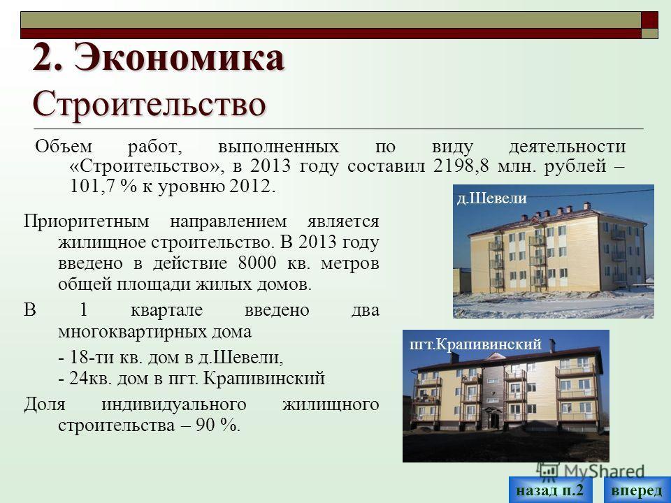 2. Экономика Строительство Объем работ, выполненных по виду деятельности «Строительство», в 2013 году составил 2198,8 млн. рублей – 101,7 % к уровню 2012. Приоритетным направлением является жилищное строительство. В 2013 году введено в действие 8000