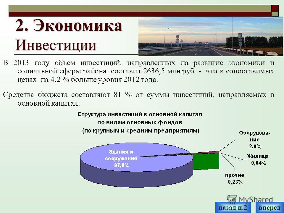 2. Экономика Инвестиции В 2013 году объем инвестиций, направленных на развитие экономики и социальной сферы района, составил 2636,5 млн.руб. - что в сопоставимых ценах на 4,2 % больше уровня 2012 года. Средства бюджета составляют 81 % от суммы инвест
