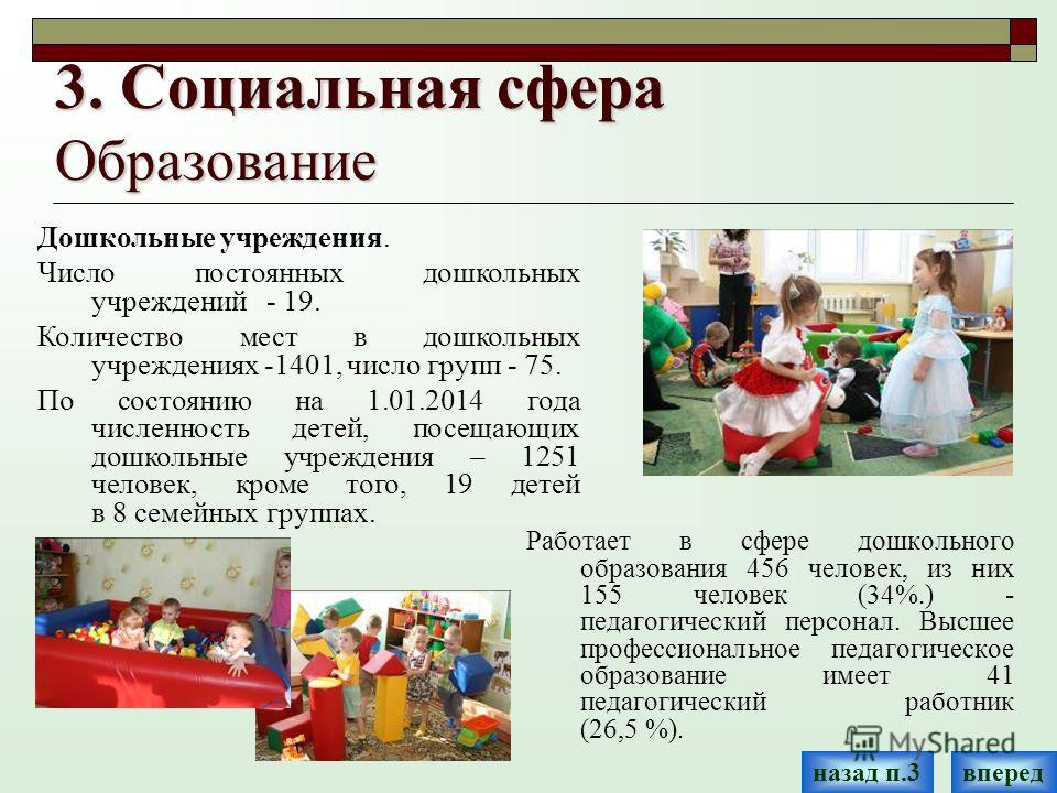 3. Социальная сфера Образование Работает в сфере дошкольного образования 456 человек, из них 155 человек (34%.) - педагогический персонал. Высшее профессиональное педагогическое образование имеет 41 педагогический работник (26,5 %). Дошкольные учрежд