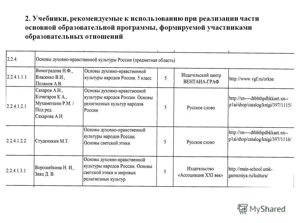 2. Учебники, рекомендуемые к использованию при реализации части основной образовательной программы, формируемой участниками образовательных отношений