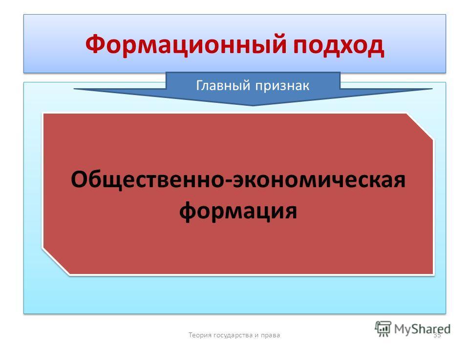 Вопрос 2. Формационный подход к типологии государства Вопрос 2. Формационный подход к типологии государства Теория государства и права 34