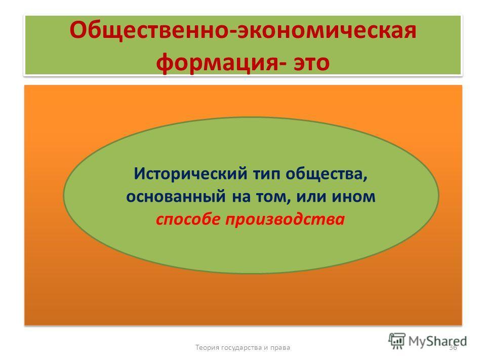 Формационный подход Теория государства и права 35 Главный признак Общественно-экономическая формация