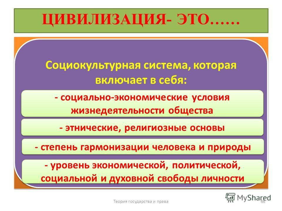 Вопрос 3. Цивилизационный подход к типологии государства Вопрос 3. Цивилизационный подход к типологии государства Теория государства и права 45