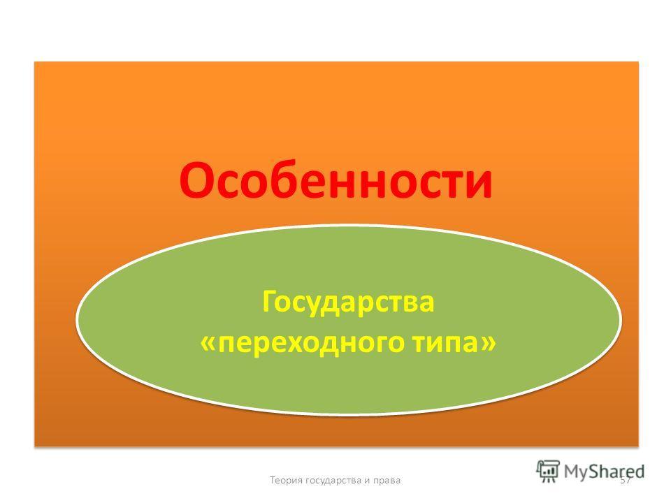 В типологии государств выделяют Теория государства и права 56 Государства «переходного типа»