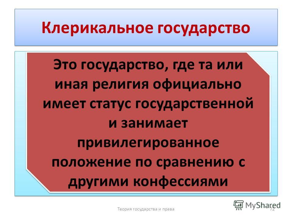 Россия Германия Франция Беларусь Теория государства и права 71