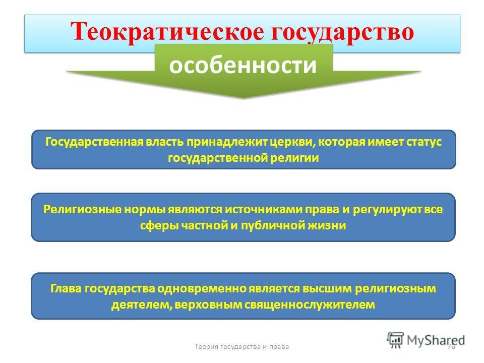 Теократическое государство Теория государства и права 75 особая форма организации государственной власти, при которой она полностью или в большей степени принадлежит церковной иерархии.
