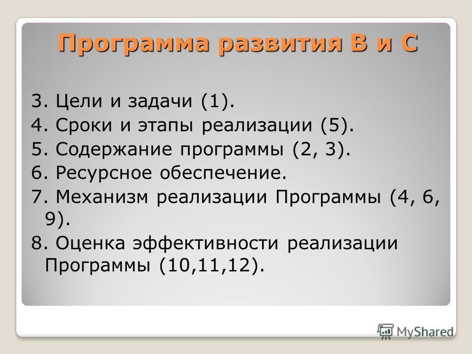 Программа развития В и С 3. Цели и задачи (1). 4. Сроки и этапы реализации (5). 5. Содержание программы (2, 3). 6. Ресурсное обеспечение. 7. Механизм реализации Программы (4, 6, 9). 8. Оценка эффективности реализации Программы (10,11,12).