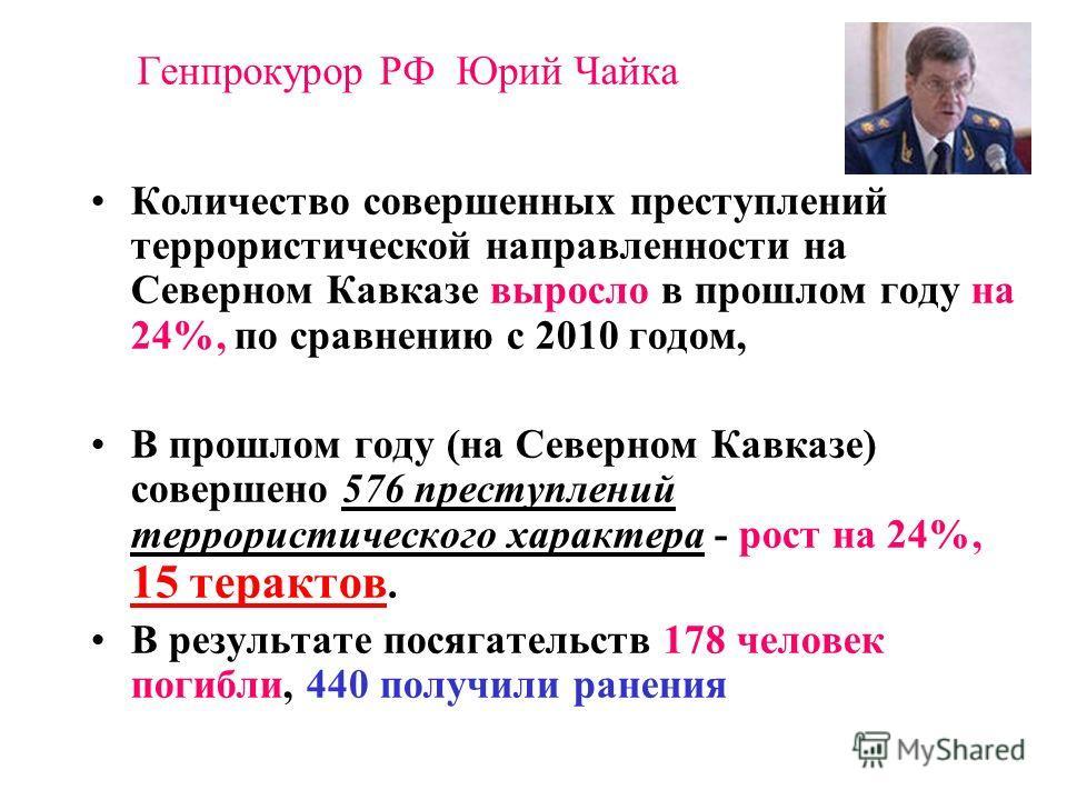 Генпрокурор РФ Юрий Чайка Количество совершенных преступлений террористической направленности на Северном Кавказе выросло в прошлом году на 24%, по сравнению с 2010 годом, В прошлом году (на Северном Кавказе) совершено 576 преступлений террористическ