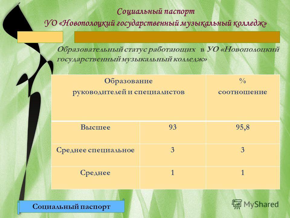Образование руководителей и специалистов % соотношение Высшее 9395,8 Среднее специальное 33 Среднее 11