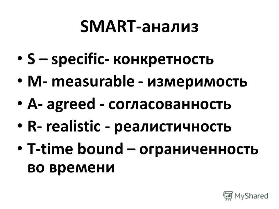 SMART-анализ S – specific- конкретность M- measurable - измеримость A- agreed - согласованность R- realistic - реалистичность T-time bound – ограниченность во времени
