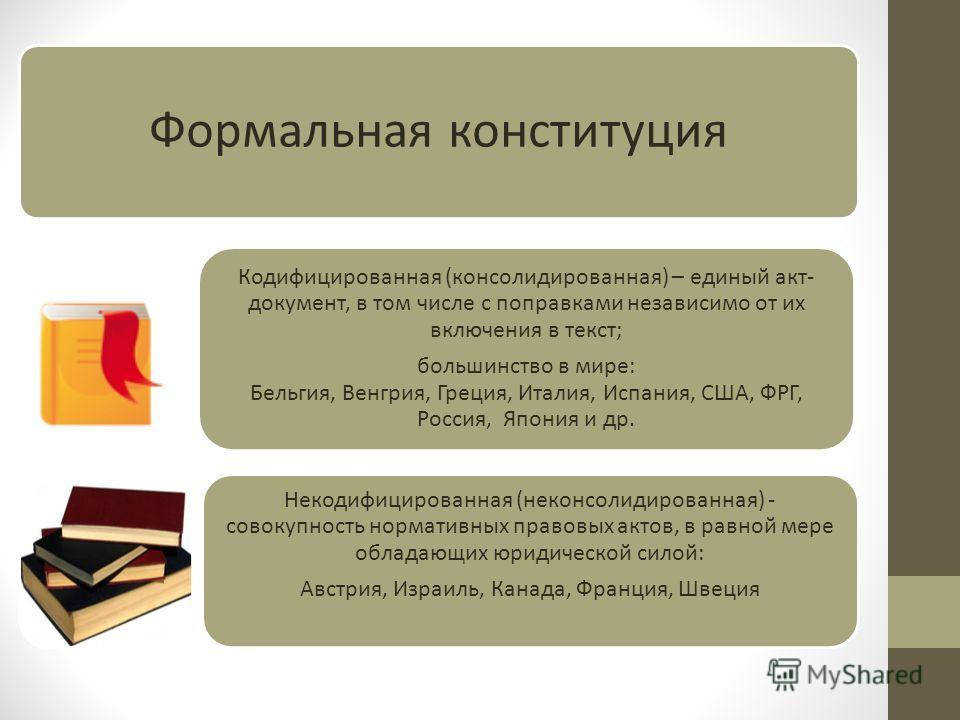 Формальная конституция Кодифицированная (консолидированная) – единый акт- документ, в том числе с поправками независимо от их включения в текст; большинство в мире: Бельгия, Венгрия, Греция, Италия, Испания, США, ФРГ, Россия, Япония и др. Некодифицир