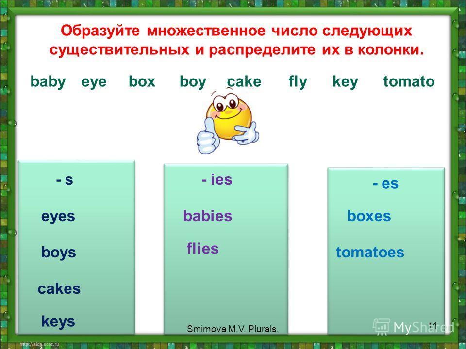 - s- ies - es Образуйте множественное число следующих существительных и распределите их в колонки. babyeyeboxboycakeflykeytomato babieseyes boys boxes cakes flies keys tomatoes 11 Smirnova M.V. Plurals.