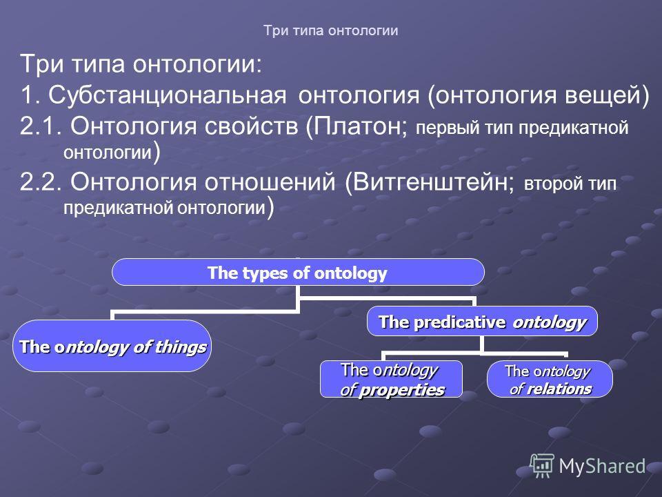 Три типа онтологии Три типа онтологии: 1. Субстанциональная онтология (онтология вещей) 2.1. Онтология свойств (Платон; первый тип предикатной онтологии ) 2.2. Онтология отношений (Витгенштейн; второй тип предикатной онтологии ) The types of ontology
