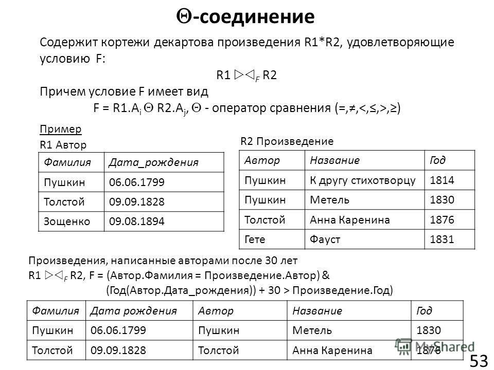 -соединение 53 Содержит кортежи декартова произведения R1*R2, удовлетворяющие условию F: R1 F R2 Причем условие F имеет вид F = R1. A i R2. A j, - оператор сравнения (=,,,) Пример Фамилия Дата_рождения Пушкин 06.06.1799 Толстой 09.09.1828 Зощенко 09.