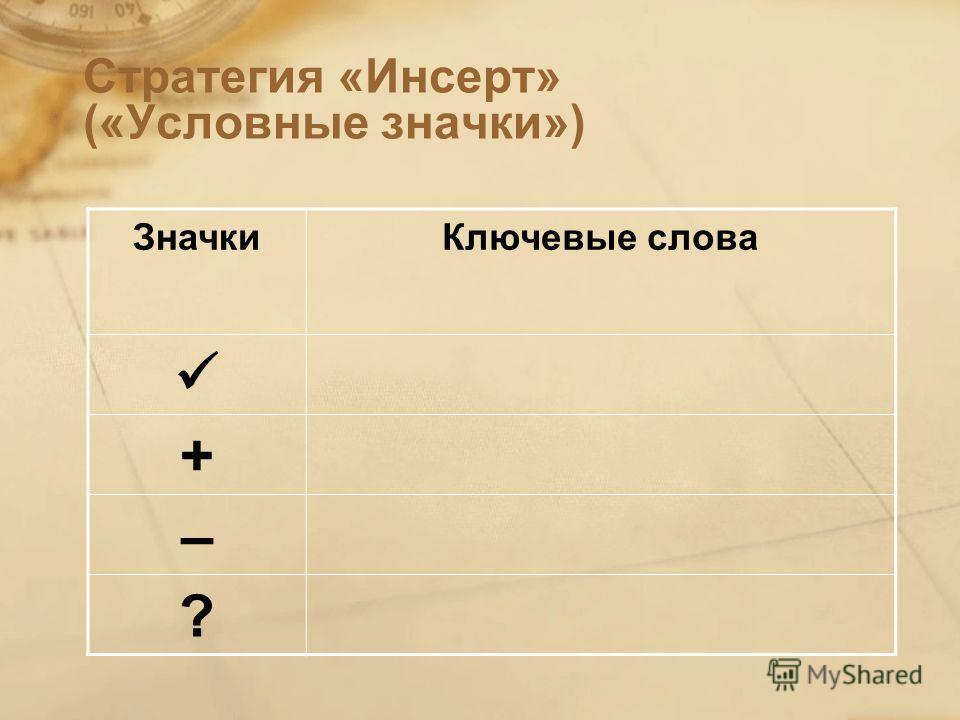 Стратегия «Инсерт» («Условные значки») Значки Ключевые слова + – ?