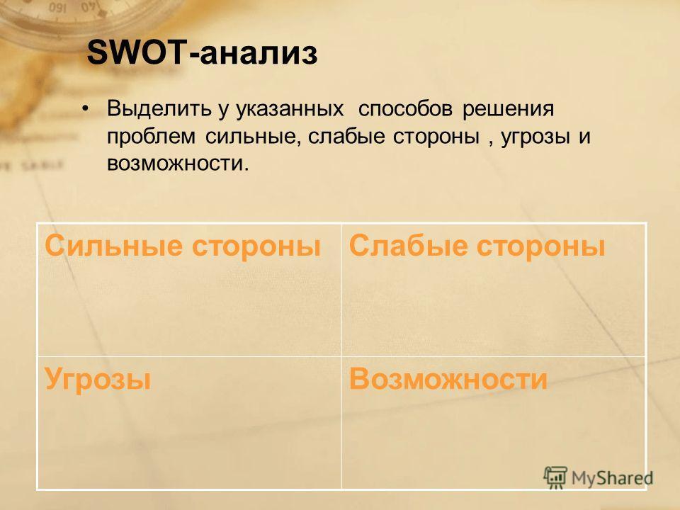 SWOT-анализ Выделить у указанных способов решения проблем сильные, слабые стороны, угрозы и возможности. Сильные стороны Слабые стороны Угрозы Возможности