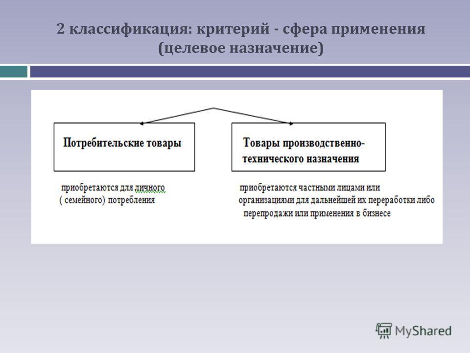 2 классификация: критерий - сфера применения (целевое назначение)