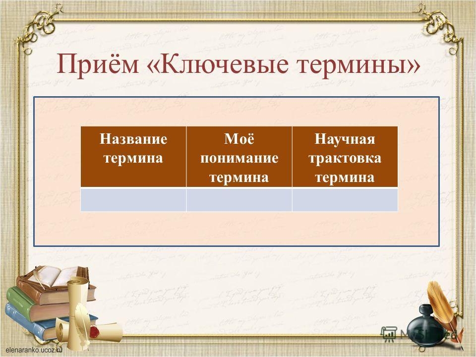 Приём «Ключевые термины» Название термина Моё понимание термина Научная трактовка термина