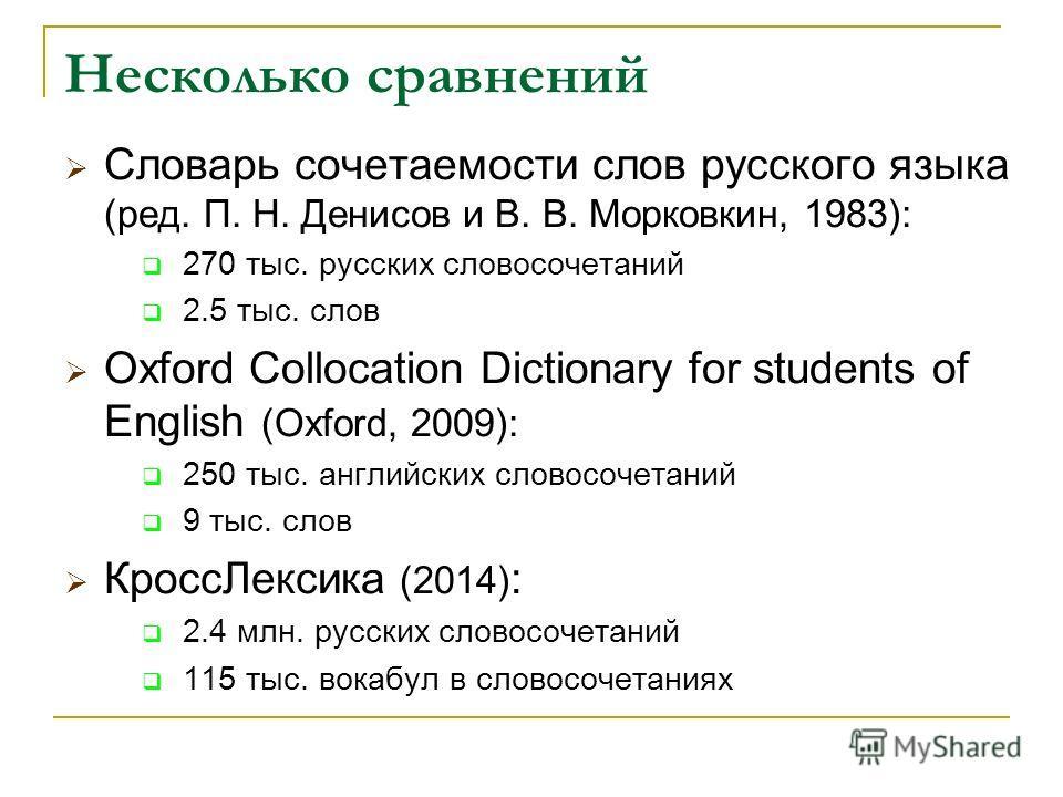 Словарь сочетаемости слов русского языка 1983