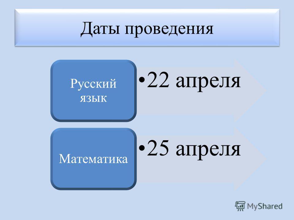 22 апреля Русский язык 25 апреля Математика Даты проведения