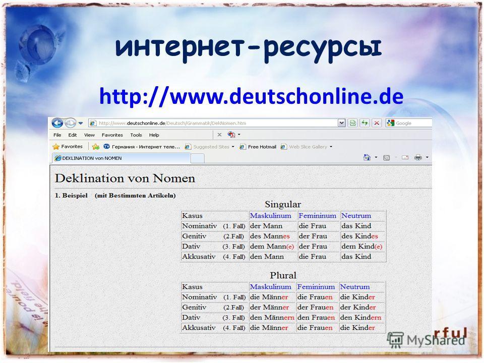 интернет-ресурсы http://www.deutschonline.de