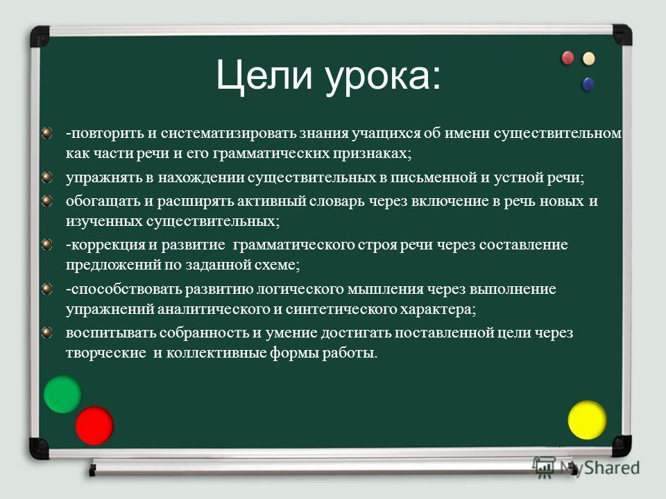 Цели урока: -повторить и систематизировать знания учащихся об имени существительном как части речи и его грамматических признаках; упражнять в нахождении существительных в письменной и устной речи; обогащать и расширять активный словарь через включен