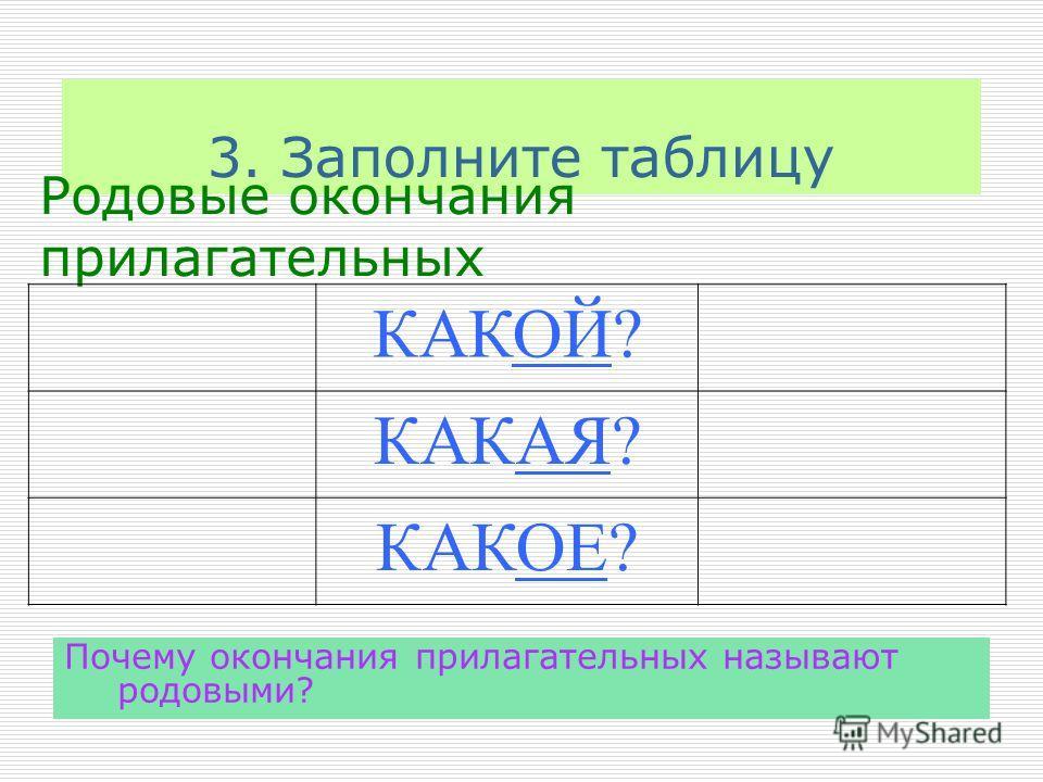 3. Заполните таблицу Почему окончания прилагательных называют родовыми? Родовые окончания прилагательных КАКОЙ? КАКАЯ? КАКОЕ?