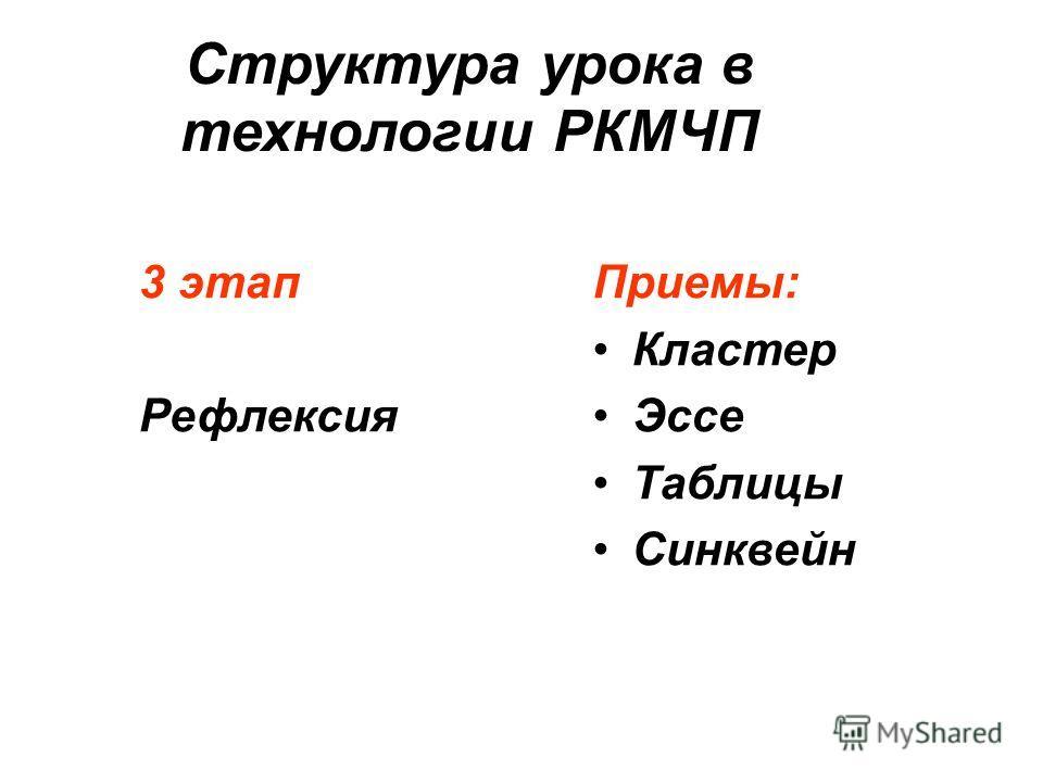 Структура урока в технологии РКМЧП 3 этап Рефлексия Приемы: Кластер Эссе Таблицы Синквейн