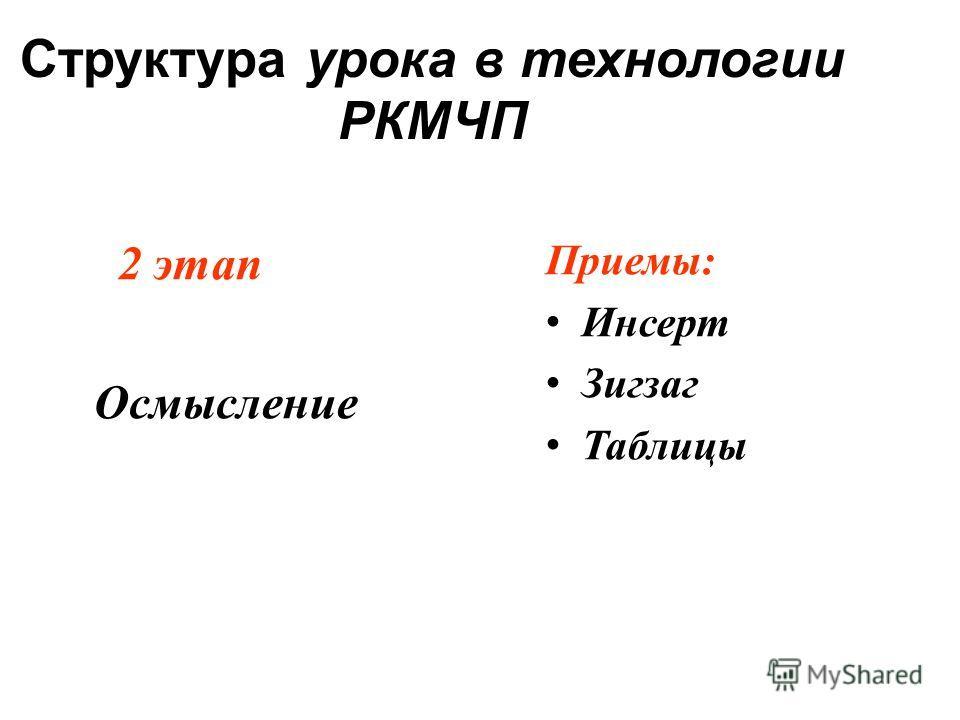 Структура урока в технологии РКМЧП 2 этап Осмысление Приемы: Инсерт Зигзаг Таблицы