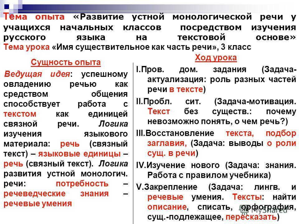 Те ма опыта «Развитие устной монологической речи у учащихся начальных классов посредством изучения русского языка на текстовой основе» Тема урока «Имя существительное как часть речи», 3 класс Сущность опыта Ведущая идея: успешному овладению речью как