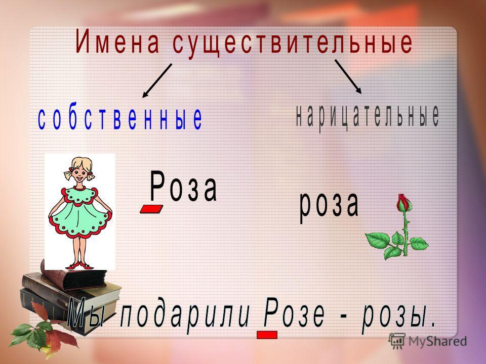 У города, реки, озера – название. Челябинск Магнитогорск Урал Банное А остальные слова - нарицательные: город, река, собака, девочка.