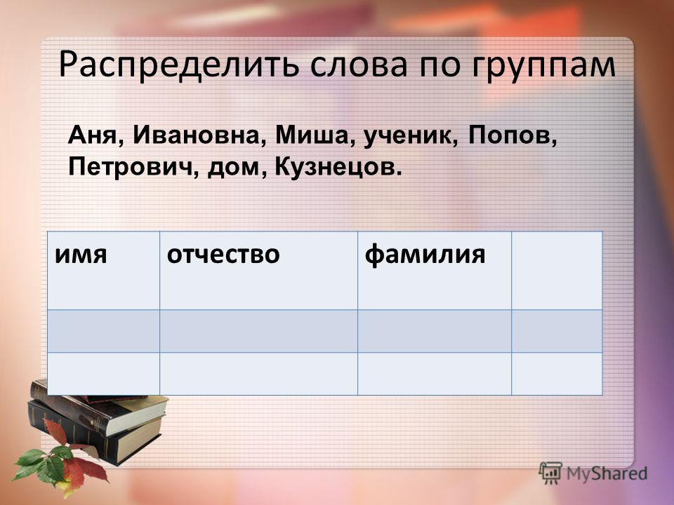 Проверим: В 2014 году 7 февраля в городе Сочи пройдут Олимпийские игры. Александр Сергеевич Пушкин -великий русский поэт. Летом мы с тётей Таней поедем отдыхать на Волгу.