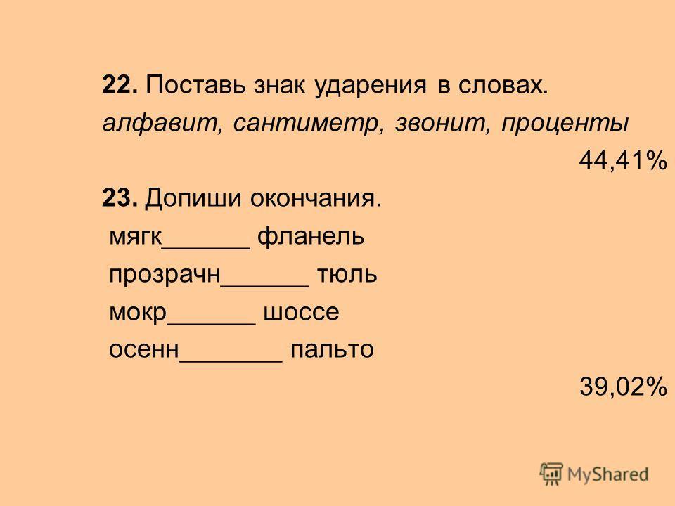 22. Поставь знак ударения в словах. алфавит, сантиметр, звонит, проценты 44,41% 23. Допиши окончания. мягк______ фланель прозрачн______ тюль мокр______ шоссе осенн_______ пальто 39,02%