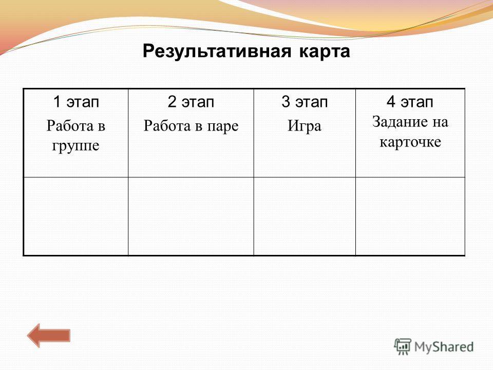 Результативная карта 1 этап Работа в группе 2 этап Работа в паре 3 этап Игра 4 этап Задание на карточке
