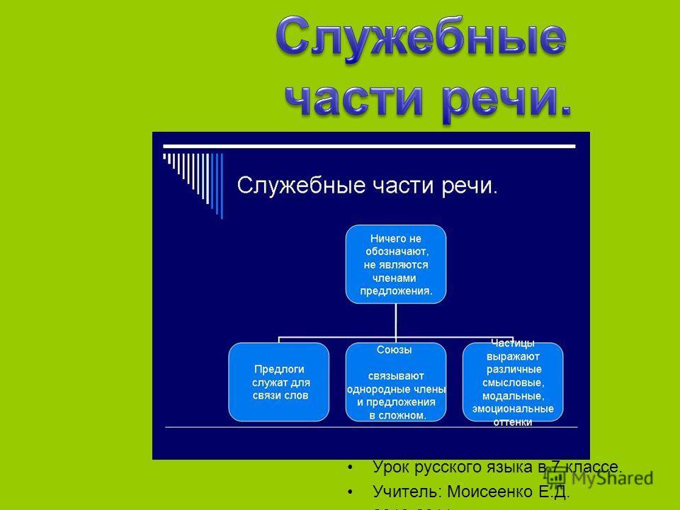 Урок русского языка в 7 классе. Учитель: Моисеенко Е.Д. 2010-2011.