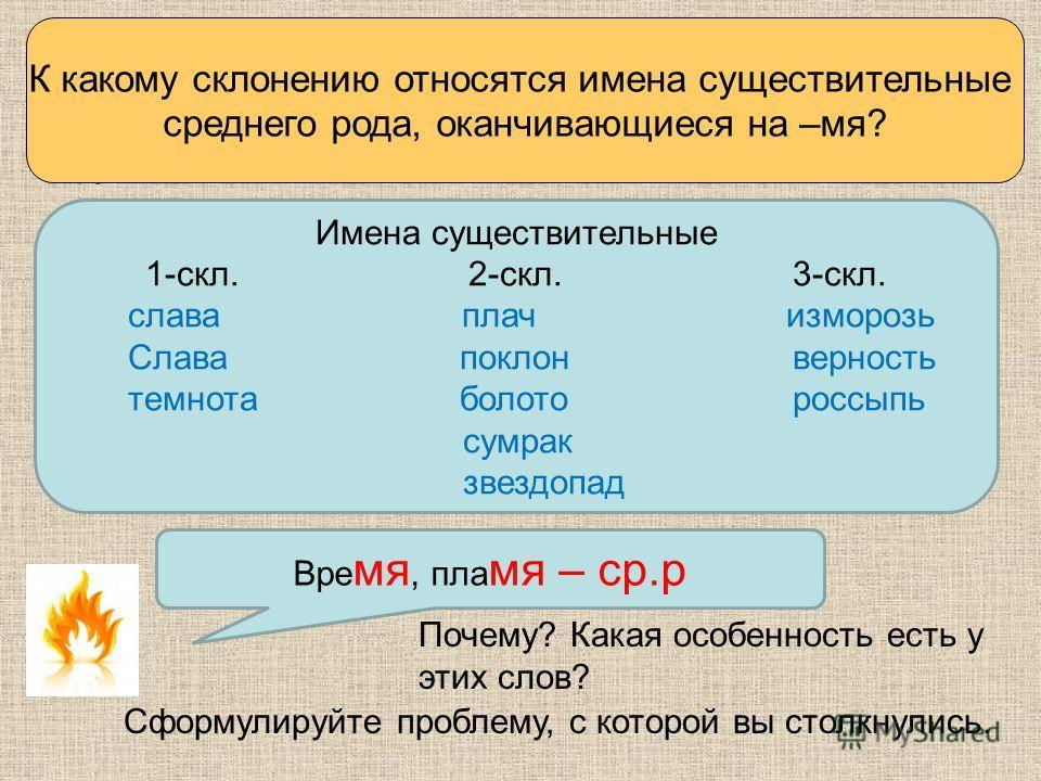 Определяем проблему урока Прочитайте имена существительные. Запишите их группами. Изморозь, плач, слава, Слава, время, поклон, верность, болото, сумрак, темнота, планя, россыпь, звездопад. Проверьте себя Имена существительные 1-скл. 2-скл. 3-скл. Име