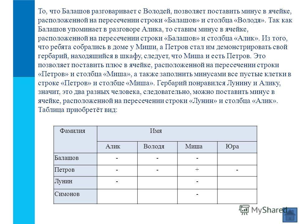 То, что Балашов разговаривает с Володей, позволяет поставить минус в ячейке, расположенной на пересечении строки «Балашов» и столбца «Володя». Так как Балашов упоминает в разговоре Алика, то ставим минус в ячейке, расположенной на пересечении строки