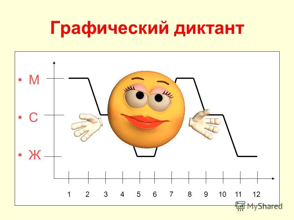 Графический диктант М С Ж 1 2 3 4 5 6 7 8 9 10 11 12