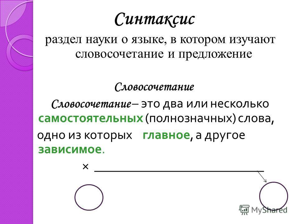 Синтаксис раздел науки о языке, в котором изучают словосочетание и предложение Словосочетание Словосочетание – это два или несколько самостоятельных ( полнозначных ) слова, одно из которых главное, а другое зависимое. × __________________________