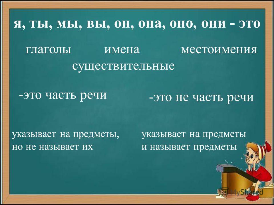 я, ты, мы, вы, он, она, оно, они - это глаголы имена существительные местоимения -это часть речи -это не часть речи указывает на предметы, но не называет их указывает на предметы и называет предметы