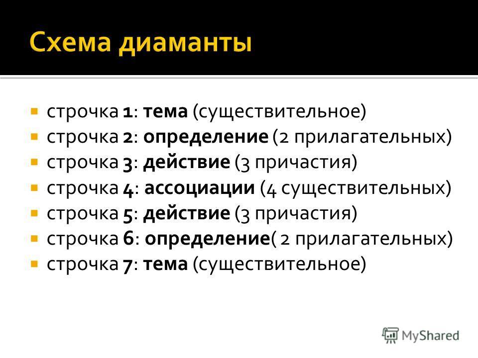 строчка 1: тема (существительное) строчка 2: определение (2 прилагательных) строчка 3: действие (3 причастия) строчка 4: ассоциации (4 существительных) строчка 5: действие (3 причастия) строчка 6: определение( 2 прилагательных) строчка 7: тема (сущес