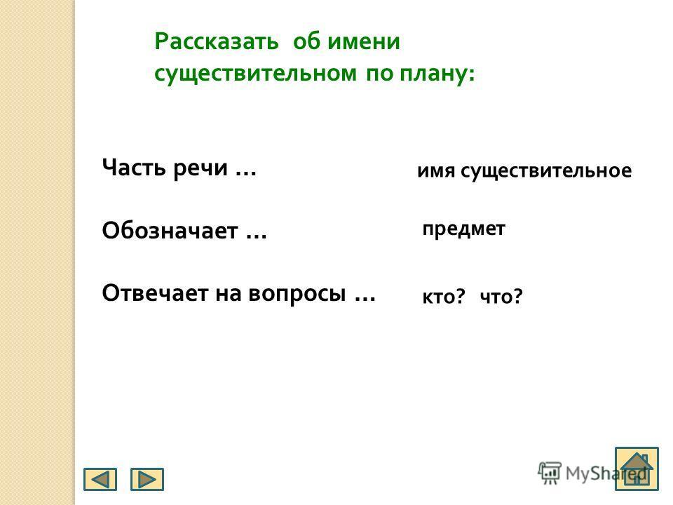 Презентация по русском языку для 2 класса по теме словосочетания существительные с глаголом