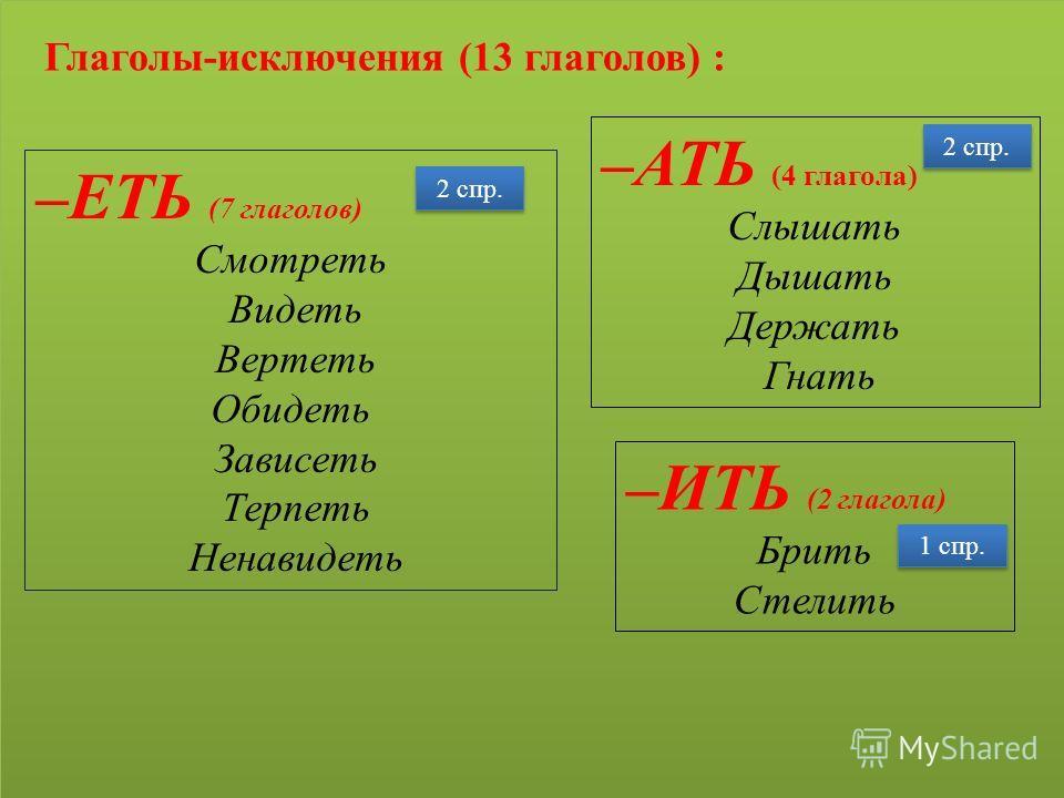 Самопроверка 1 В 2 Б 3 А 4 Б 5 В 6 А 7 В