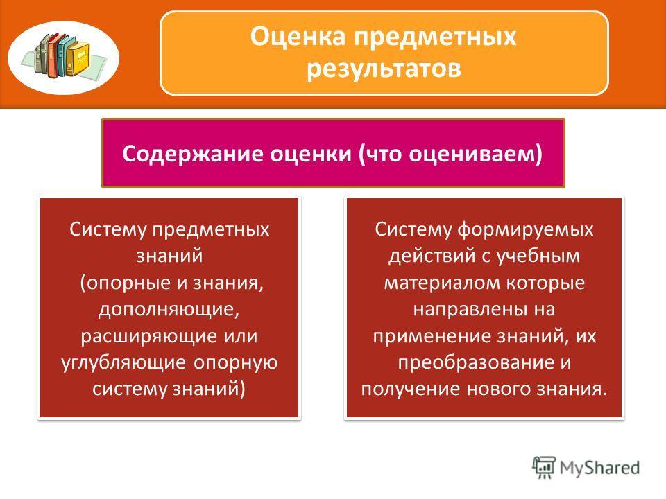 Систему предметных знаний (опорные и знания, дополняющие, расширяющие или углубляющие опорную систему знаний) Систему предметных знаний (опорные и знания, дополняющие, расширяющие или углубляющие опорную систему знаний) Систему формируемых действий с