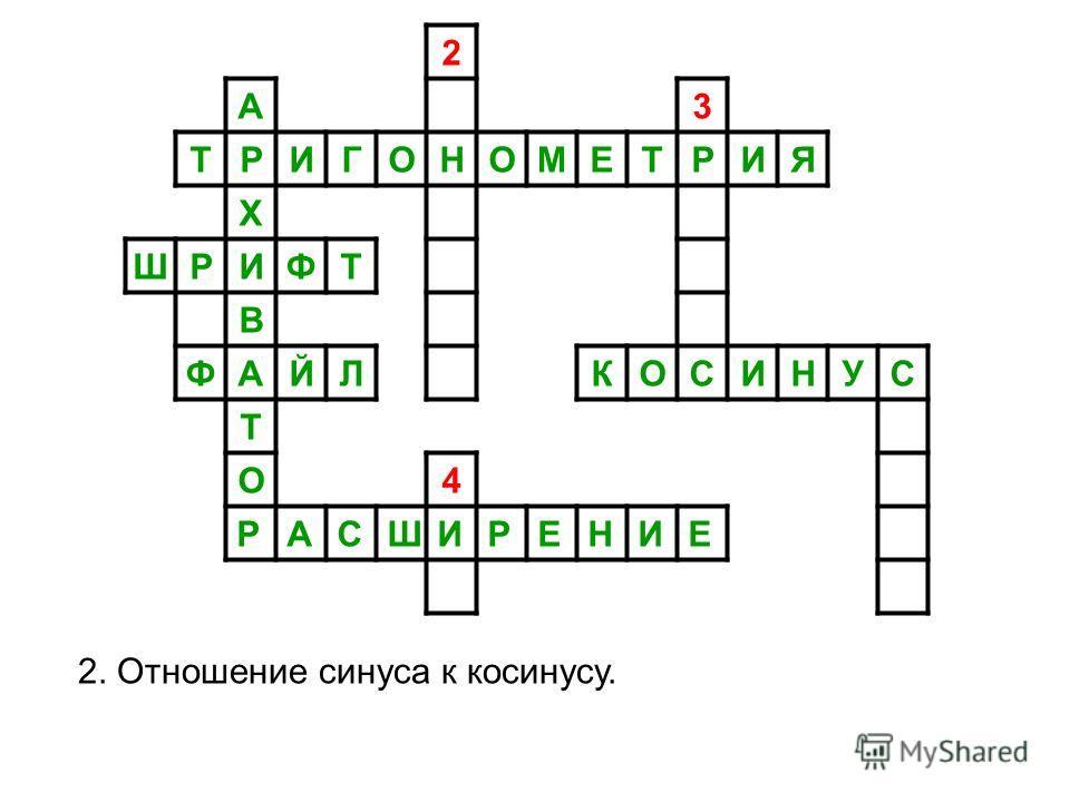 2 А3 ТРИГОНОМЕТРИЯ Х ШРИФТ В ФАЙЛКОСИНУС Т О4 РАСШИРЕНИЕ 2. Отношение синуса к косинусу.