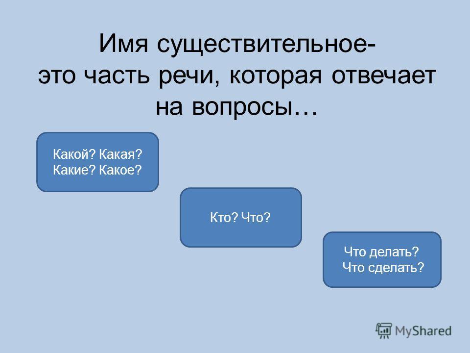 Имя существительное- это часть речи, которая отвечает на вопросы… Кто? Что? Какой? Какая? Какие? Какое? Что делать? Что сделать?