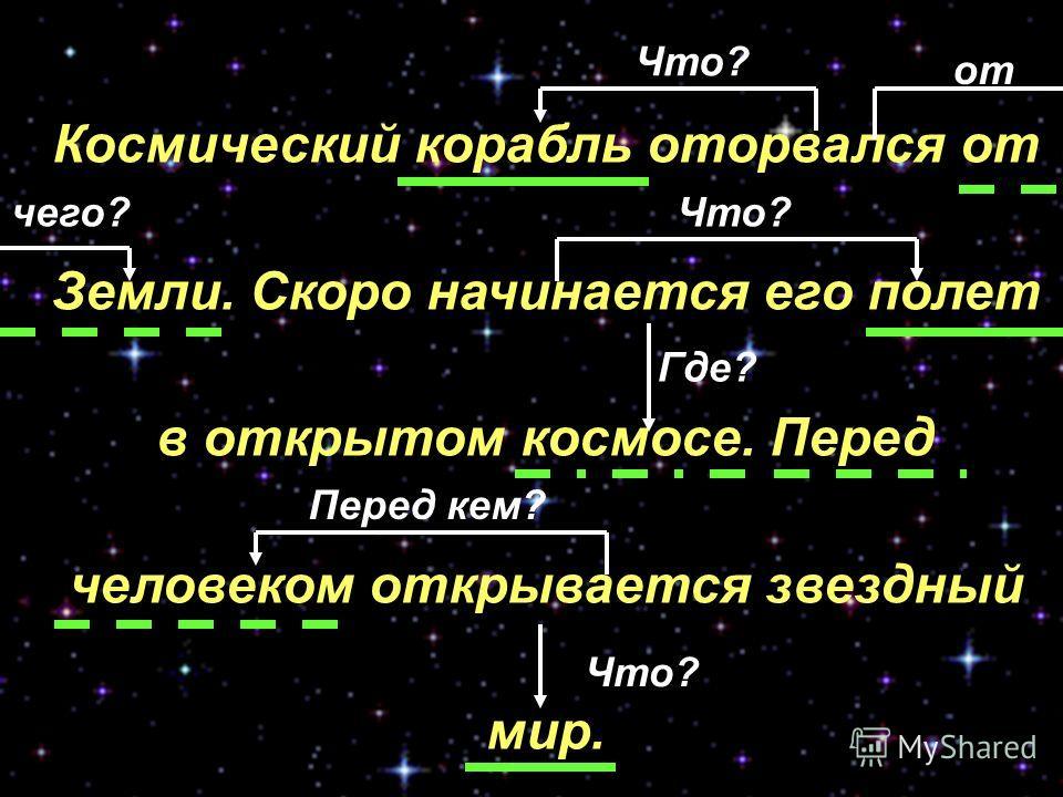 Задание: Переписать текст, найти в нем имена существительные, подчеркнуть их как член предложения, поставить к ним вопросы. Космический корабль оторвался от Земли. Скоро начинается его полет в открытом космосе. Перед человеком открывается звездный ми
